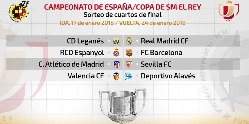 Derby Catalunya di Perempat Final Copa del Rey