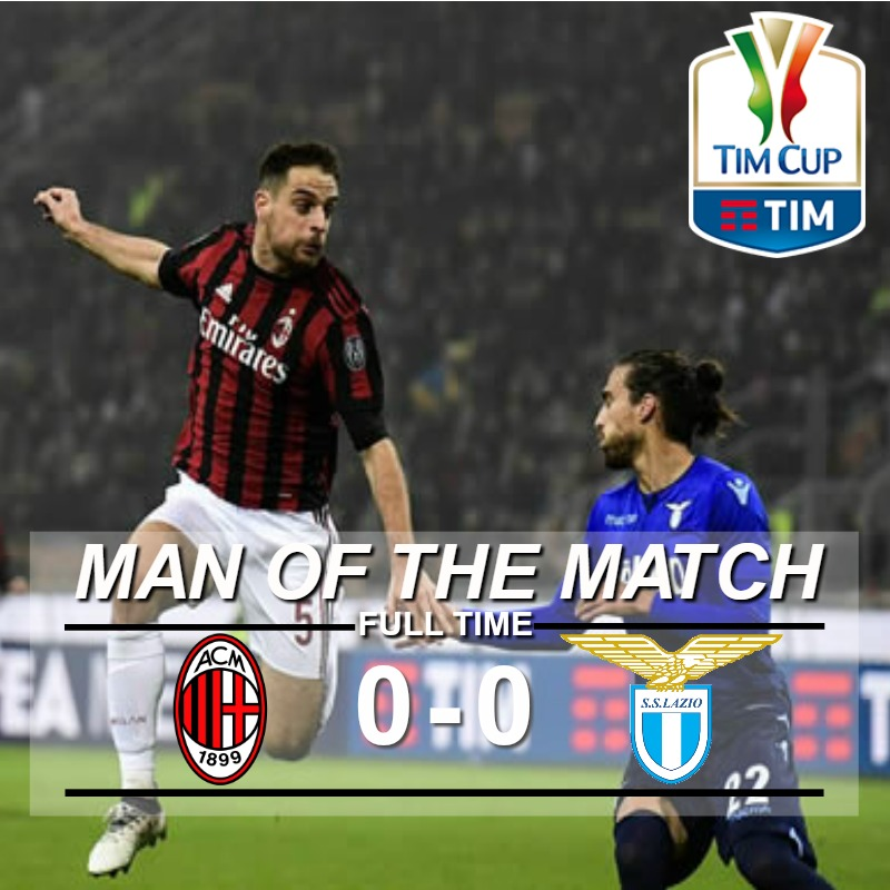Highlights Coppa Italia: AC Milan 0-0 Lazio