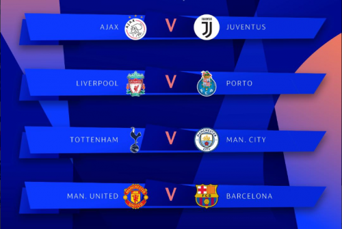 Drawing Liga Champions: Barcelona vs MU, Tottenham Tantang City